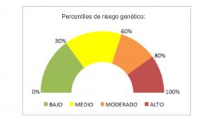 percentiles_riesgo